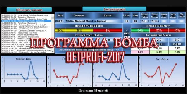 BETPROFI 2017